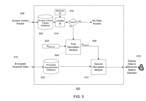 A Usable Interface for Location-based Access Control and